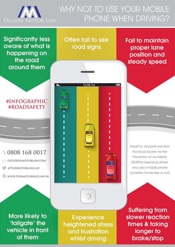 Law on Driving Using A Mobile Phone